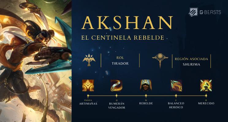 resumen de Akshan